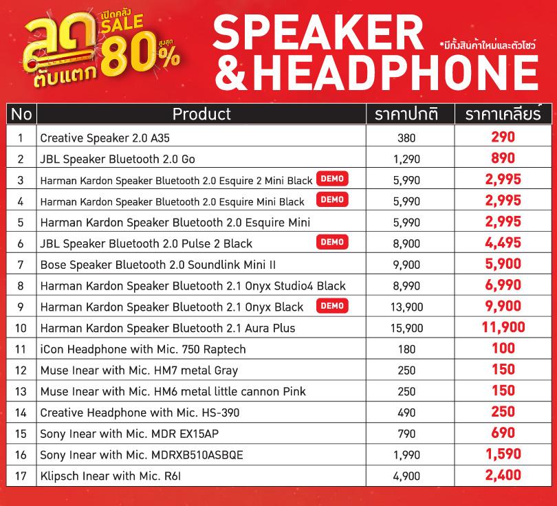 Lodtubtak june18 speaker headphone