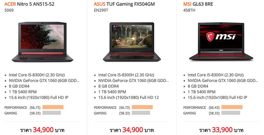 Notebook Battle - เทียบ ASUS TUF FX504 / Acer Nitro 5 / MSI