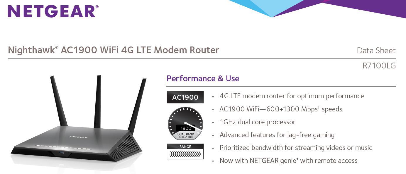 Netgear R7100LG 32