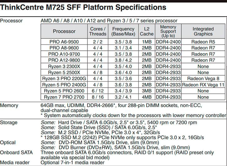 AMD Ryzen 2300X