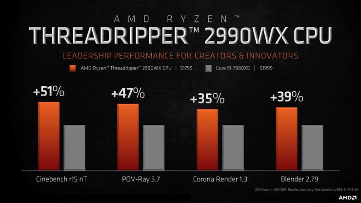 AMD Ryzen Threadripper 2000 Series 2990WX