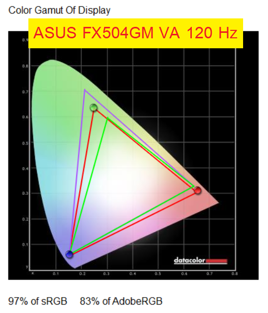 ASUS FX504GM s1