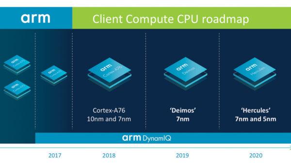 Arm Client Compute CPU roadmap lo res FINAL 7