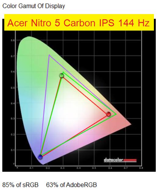 nitro 5 1060 s1