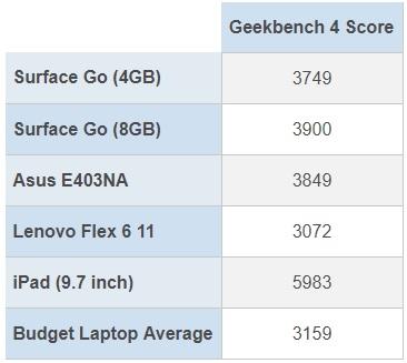 surface go test 600 01