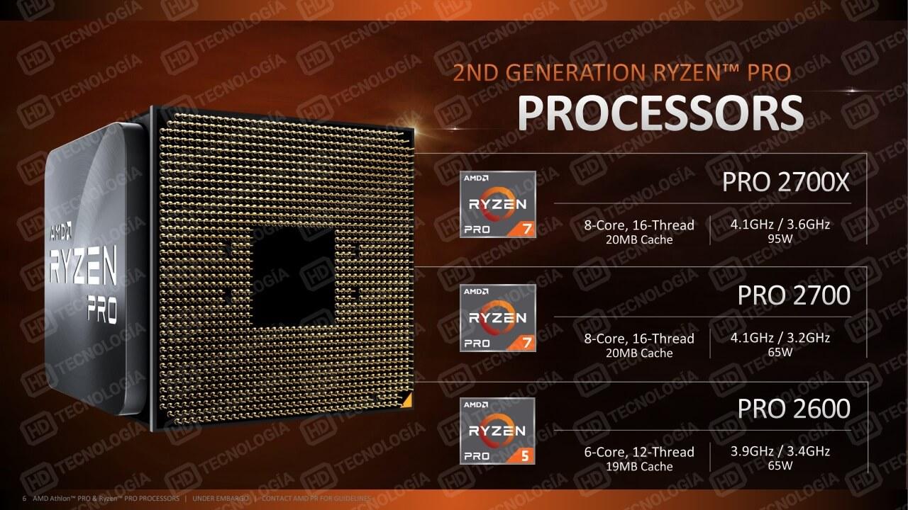 AMD Ryzen PRO 3