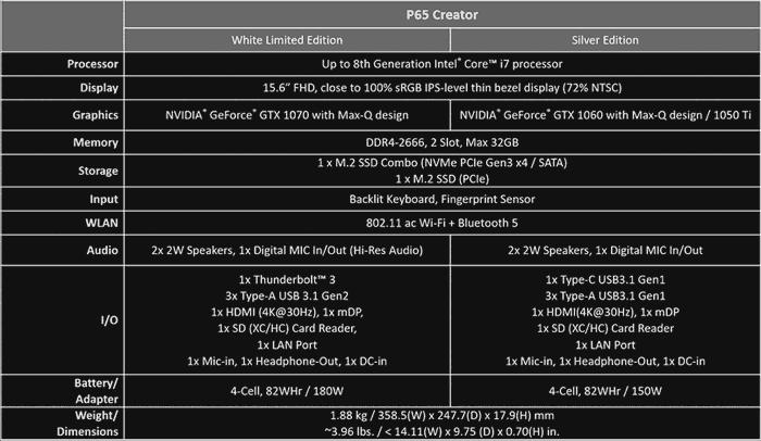 MSI P65 Creator 1