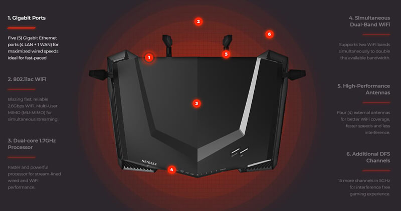 Netgear RX500 01