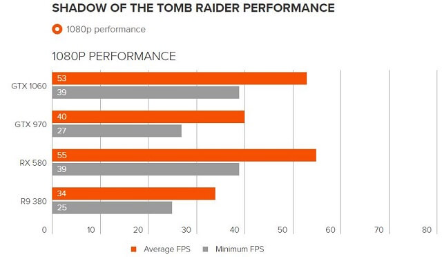 Shadow of the Tomb Raider graphics6