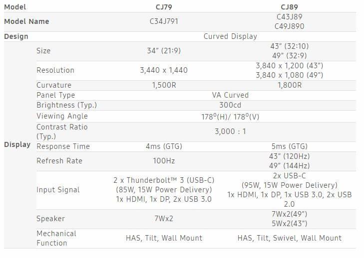 cj79 specs
