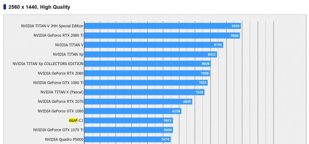 Graphic Card - โผล่ผลทดสอบการ์ดจอ AMD Vega 20 พบประสิทธิภาพยังคงตาม