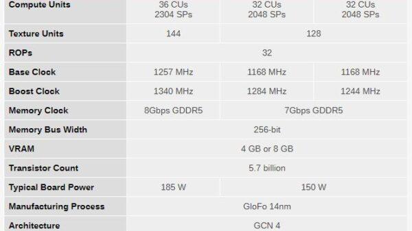 AMD Radeon RX 580 2048