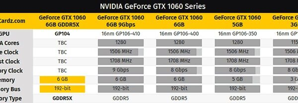 GTX1060 GDDR5X