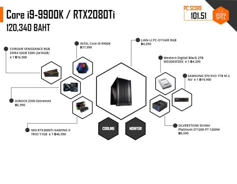 Spec 120000 Pro