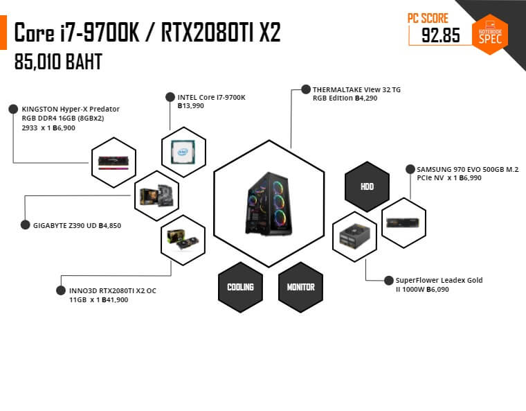 Spec 85000 Gamer