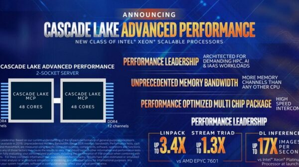 63724 07 intel announces xeon cascade lake cpus up 48 cores full