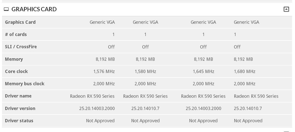AMD Radeon RX 590 Polaris 30 GPU