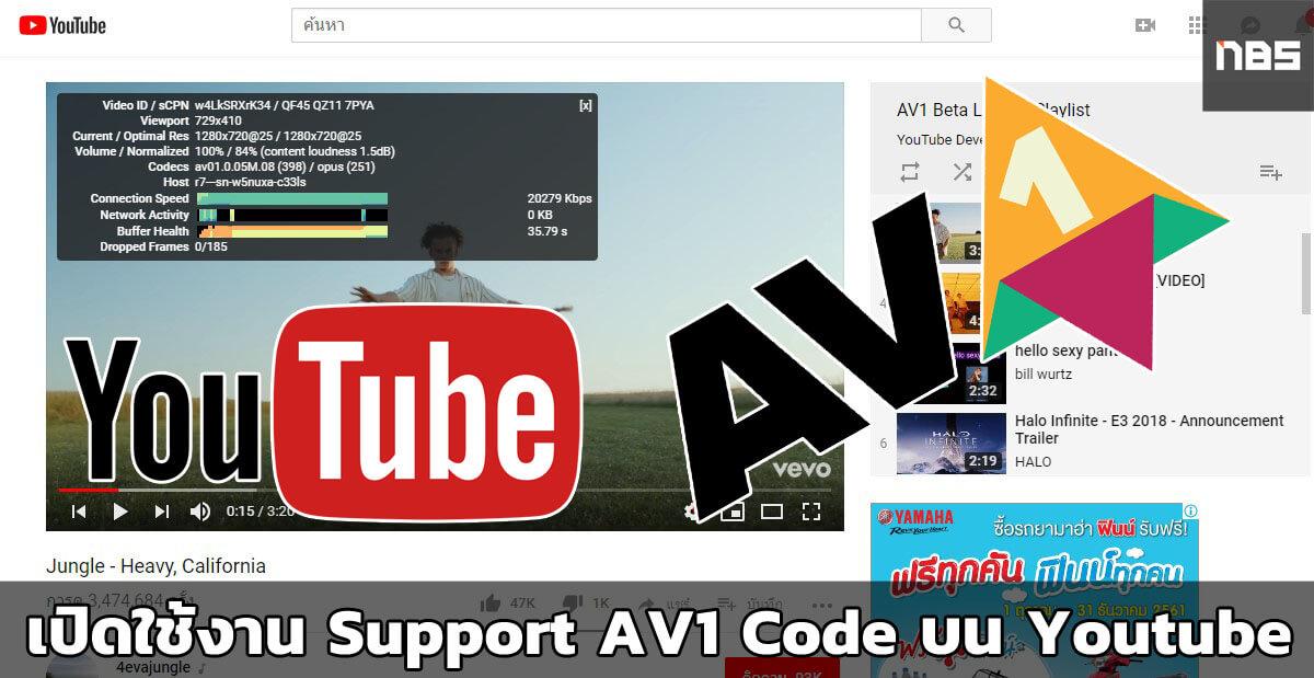 AV1 Code