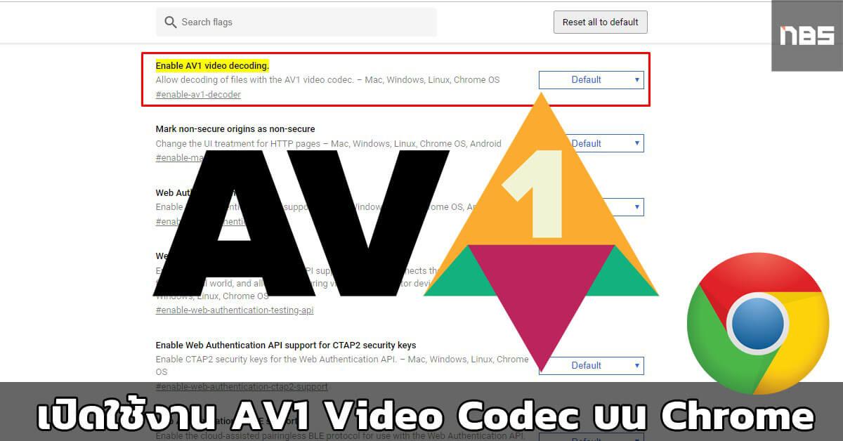 AV1 Video Codec