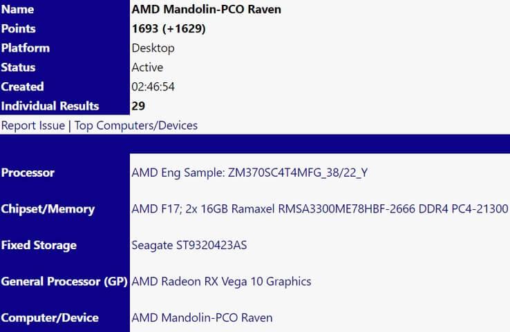 csm Mandolin PCO Raven c1420a4726