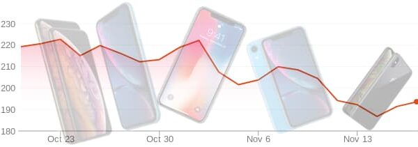 iPhone production fall