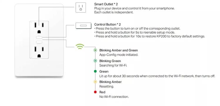 tp link smart outlet 0.02