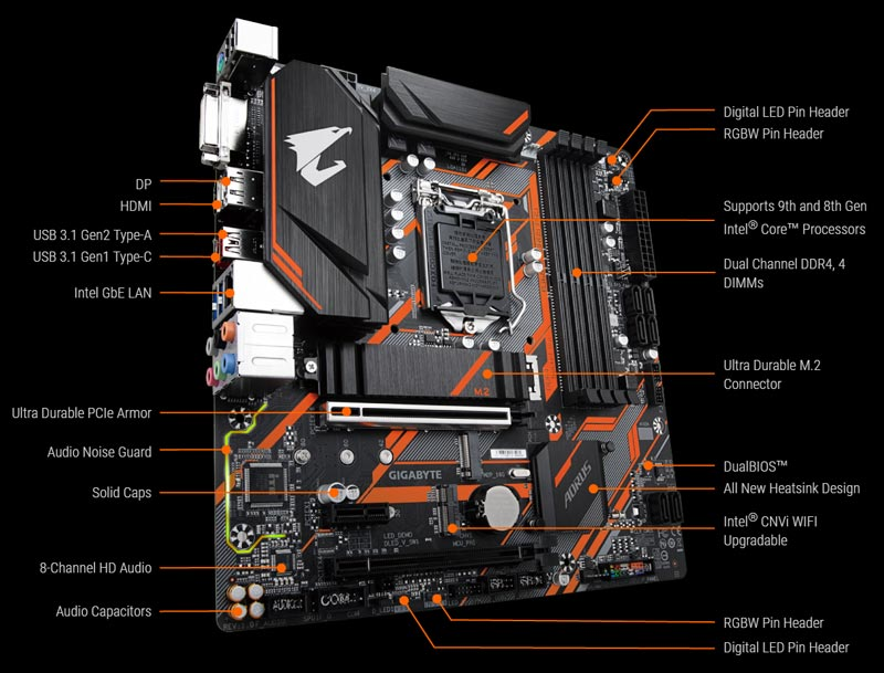 B360M Aorus Pro 4