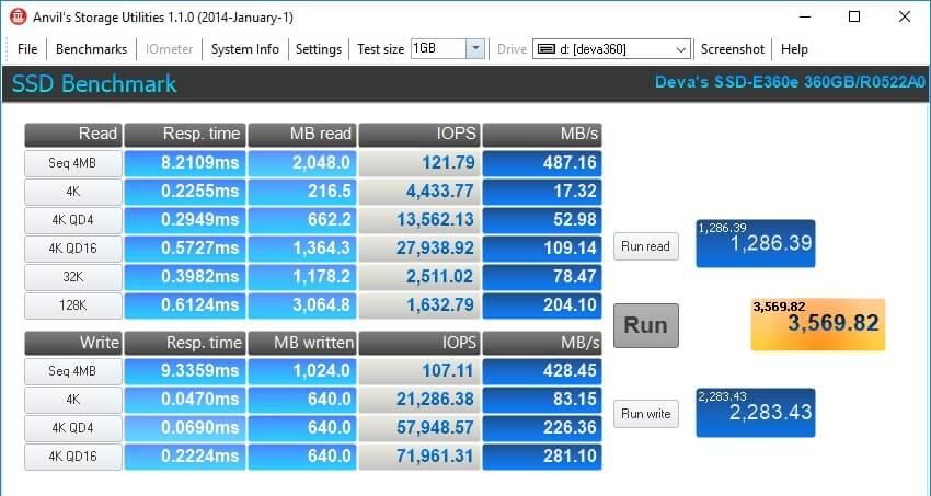 Deva SSD E360e 7 comparison
