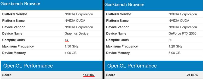 NVIDIA GeForce GTX 2050 or GeForce GTX 1150
