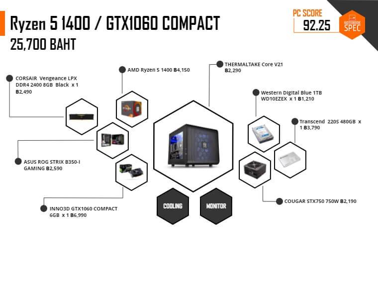 PC spec 25000
