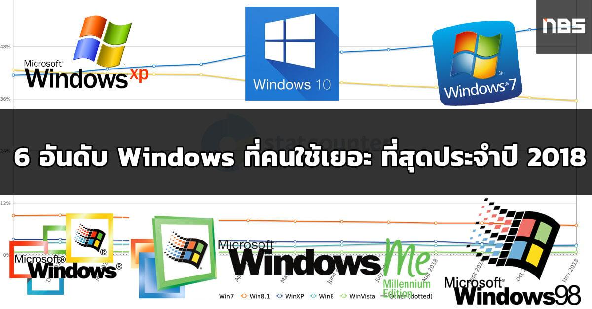 อันดับ Windows