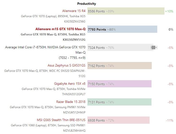 Alienware m15 PCMark10 test 02