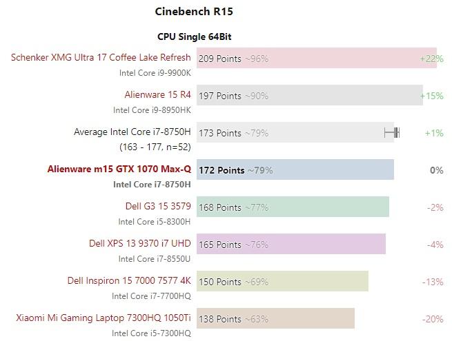 Alienware m15 cpu test 02