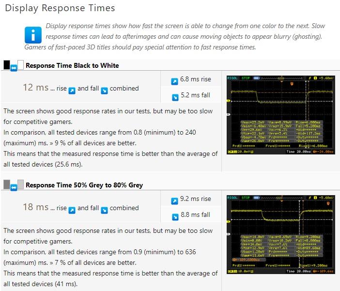 Alienware m15 display response time