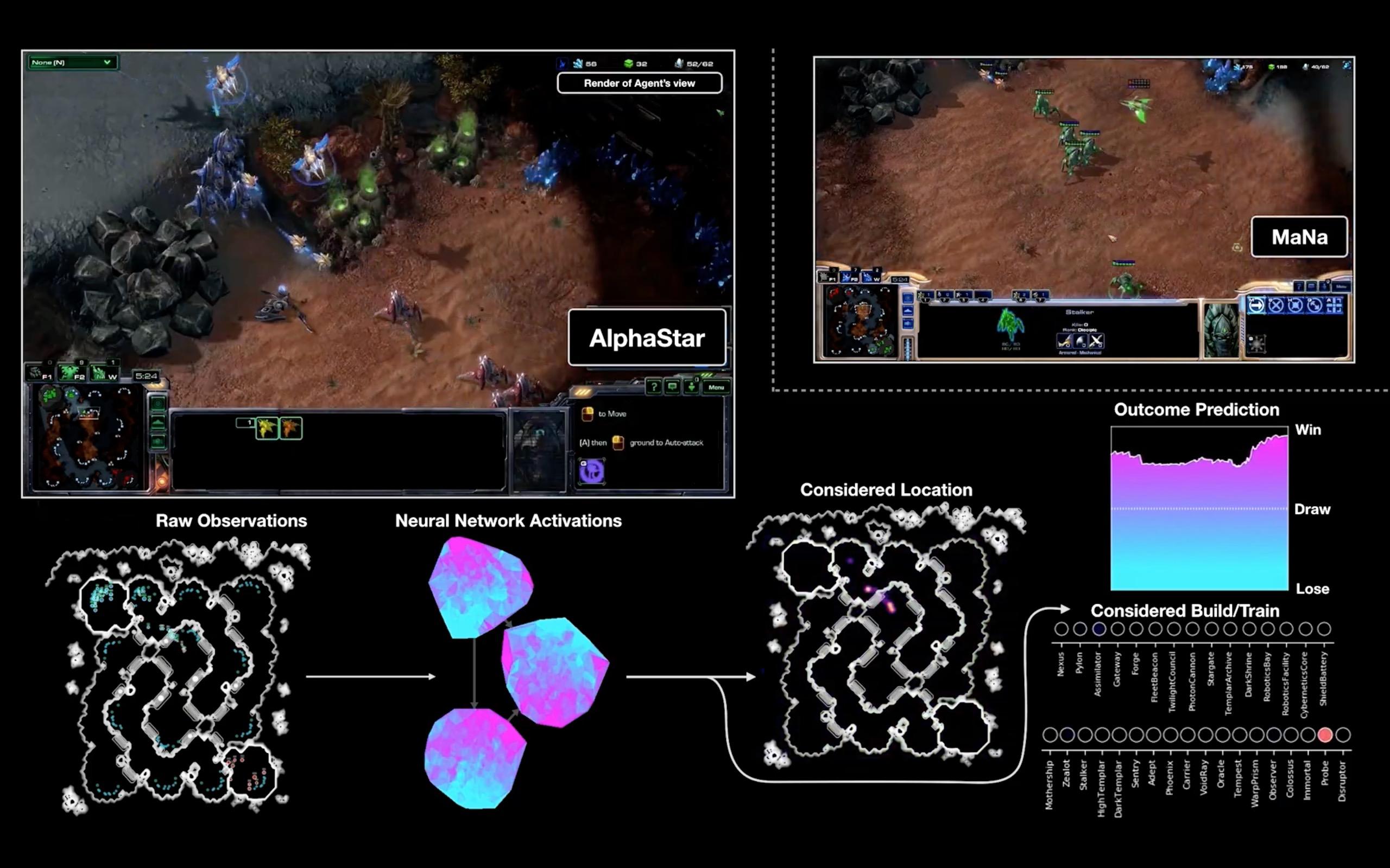 DeepMind AlphaStar StarCraft II live