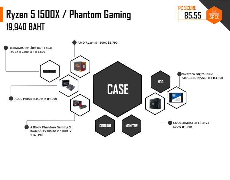 Gaming PC PUBG 19000