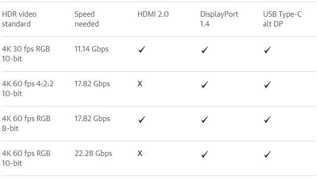 HDR on Windows 10 600 04