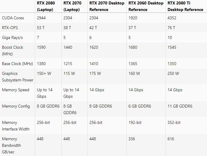 RTX 2000 Max Q compare 600 02