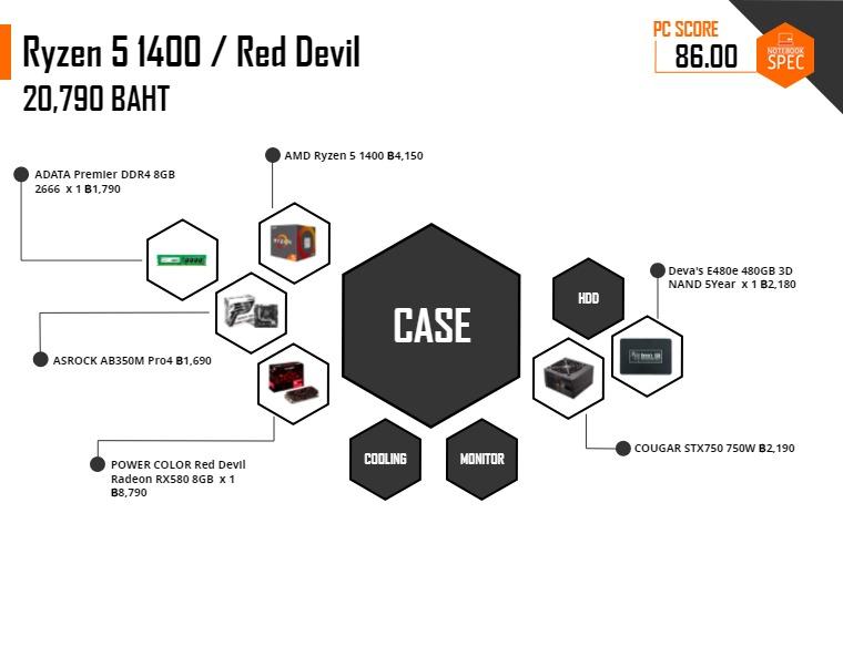 AMD 20000 spec