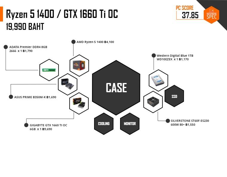 AMD pc spec 19000