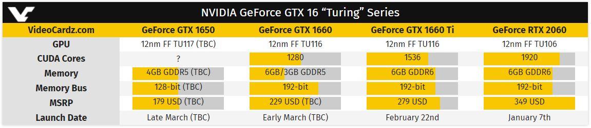 GTX1650 1