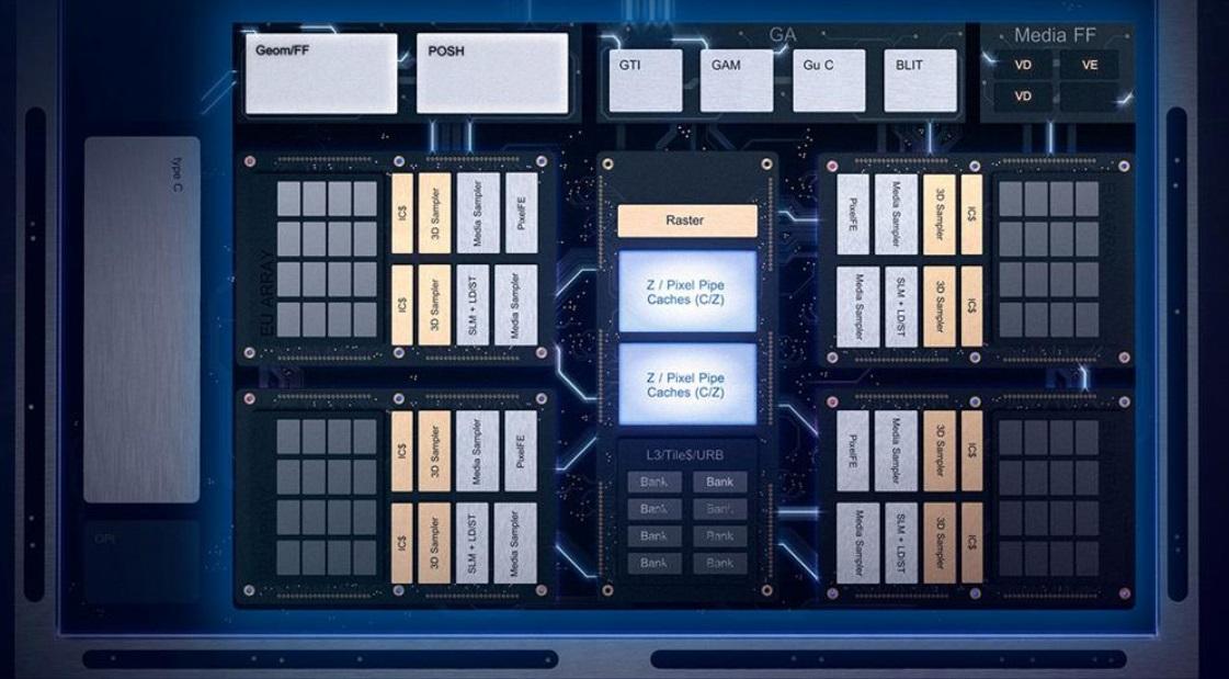 Intel Gen11 GT2 GPU