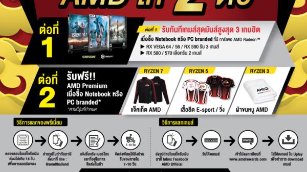 LO2 AMD LEAFLET A5 2