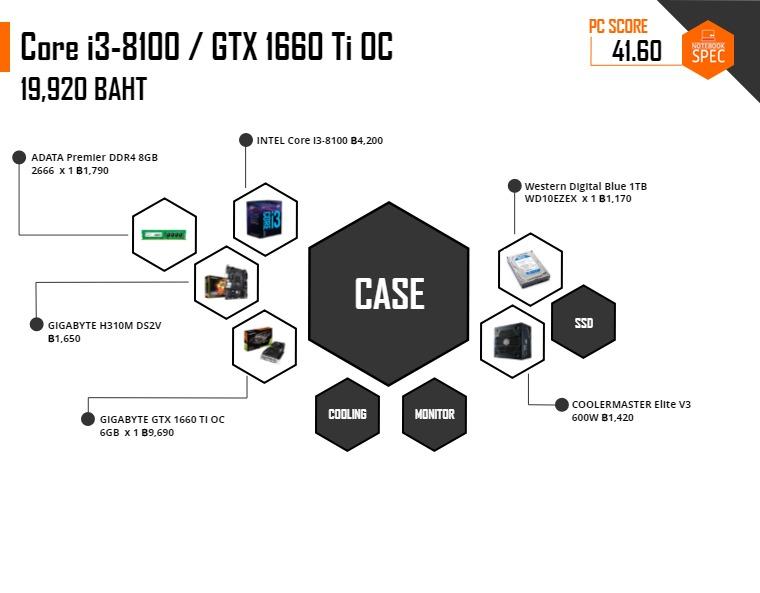 intel pc spec 19000 gtx1660ti 1