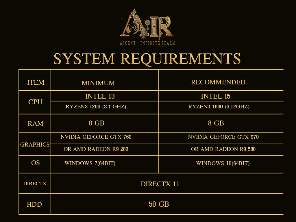 AIR System Requirements revise