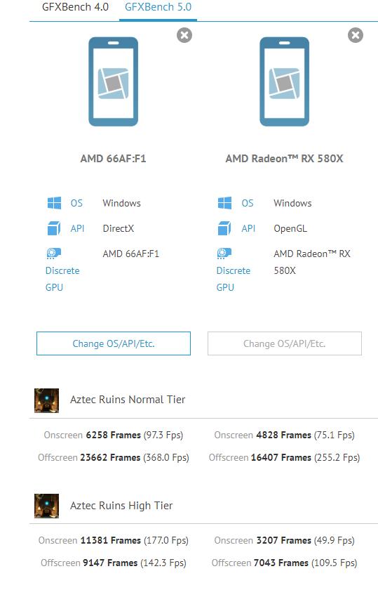 AMD Navi Radeon RX vs AMD Radeon RX 580 Graphics