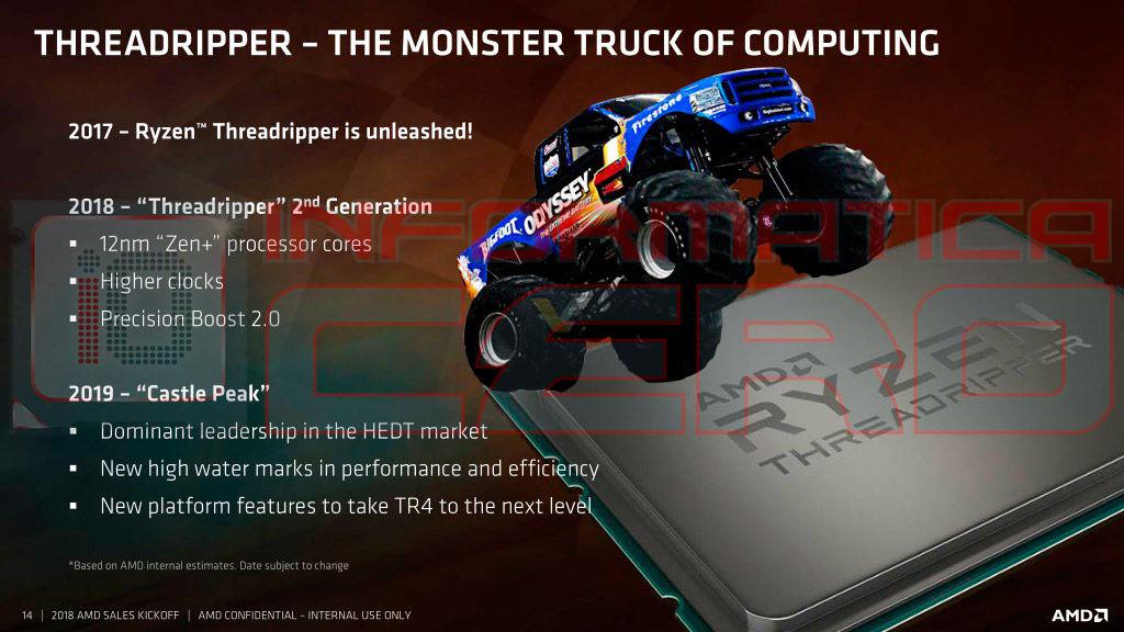 AMD Ryzen Threadripper 2000 3000 Series HEDT CPUs
