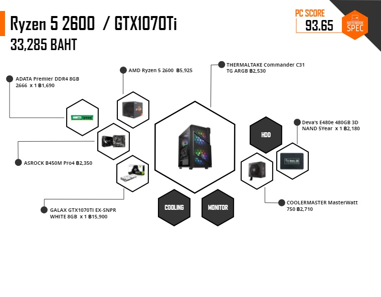 AMD pc spec gtx1070ti 2019