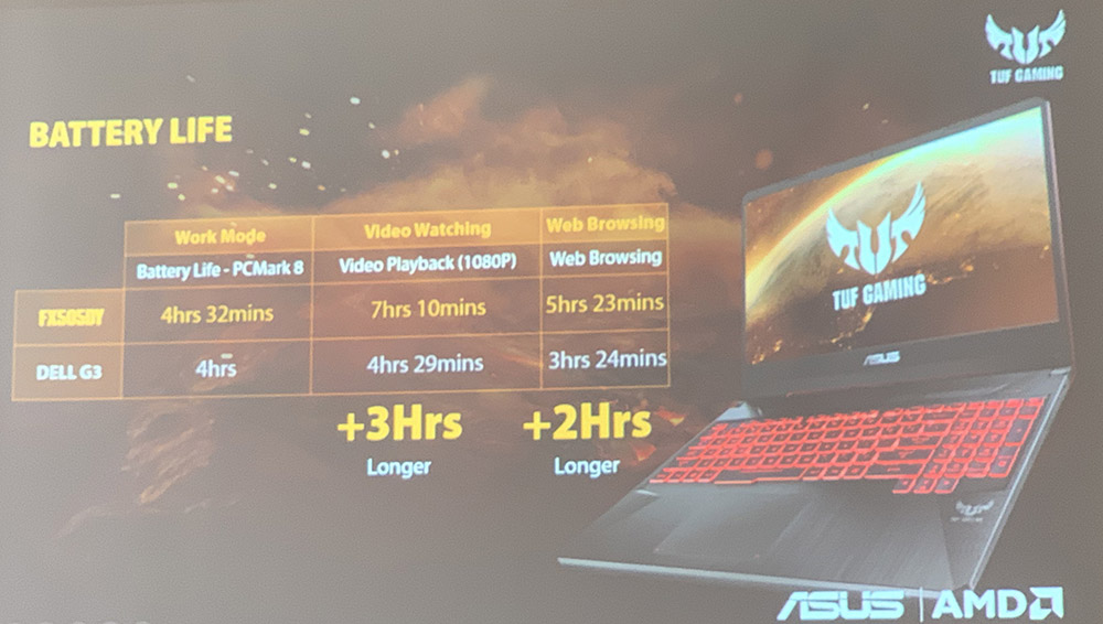 ASUS FX505DY f4