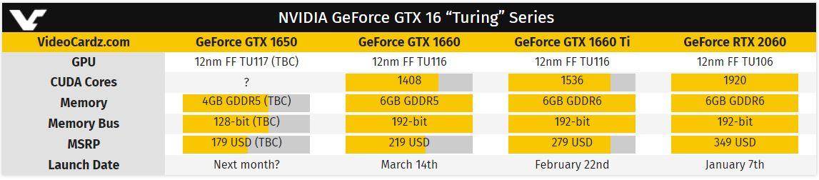 GeForce GTX1650